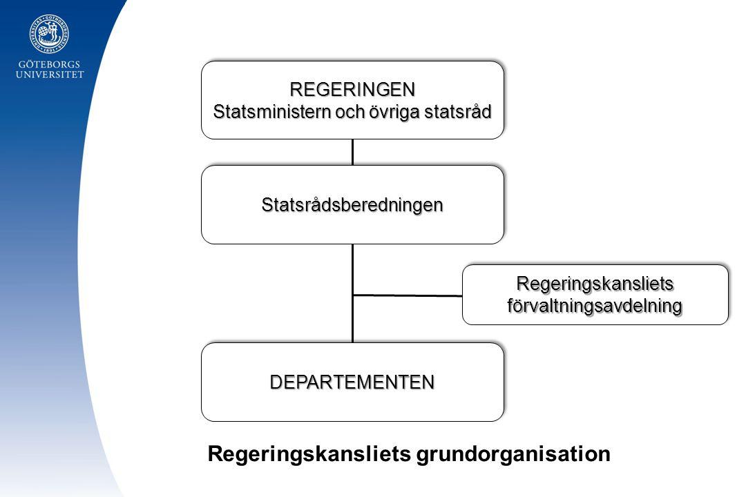 Regeringskansliets grundorganisation