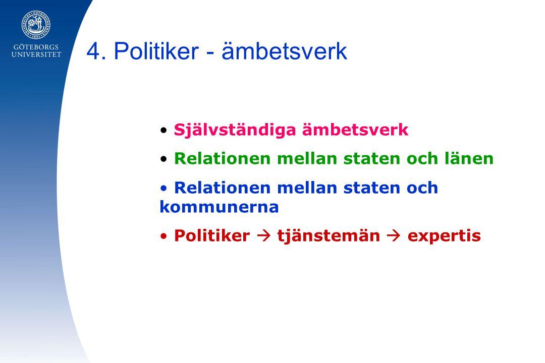 4. Politiker - ämbetsverk