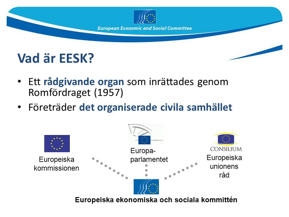 Vad är EESK Ett rådgivande organ som inrättades genom Romfördraget (1957) Företräder det organiserade civila samhället.