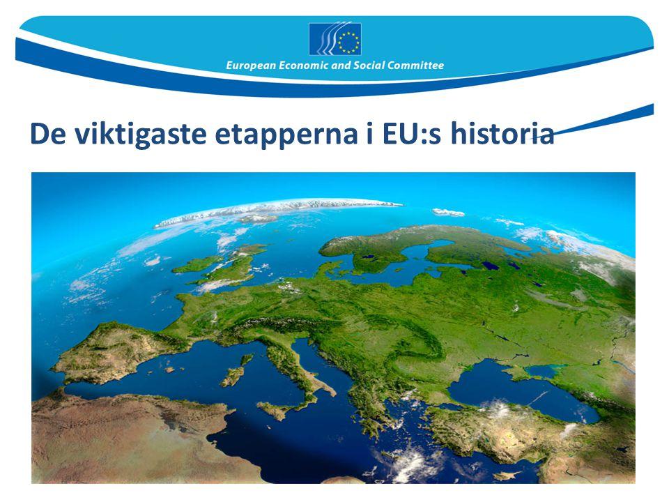 De viktigaste etapperna i EU:s historia
