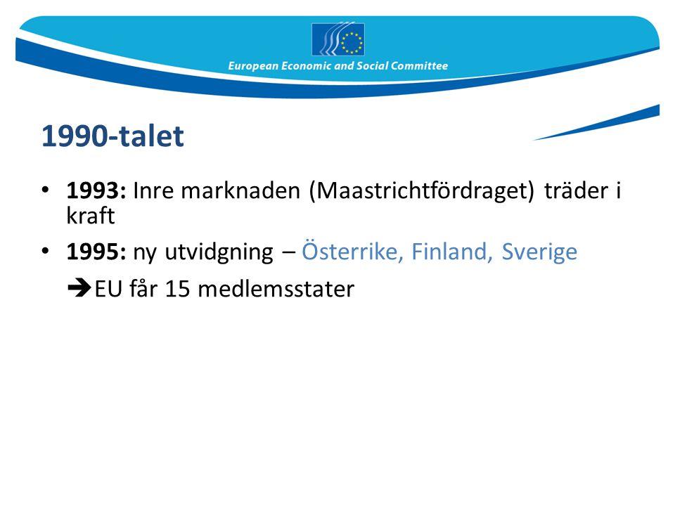 1990-talet EU får 15 medlemsstater