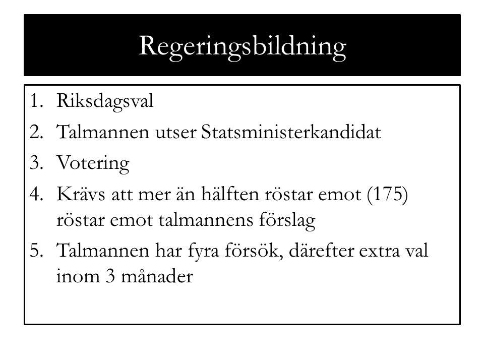 Regeringsbildning Riksdagsval Talmannen utser Statsministerkandidat