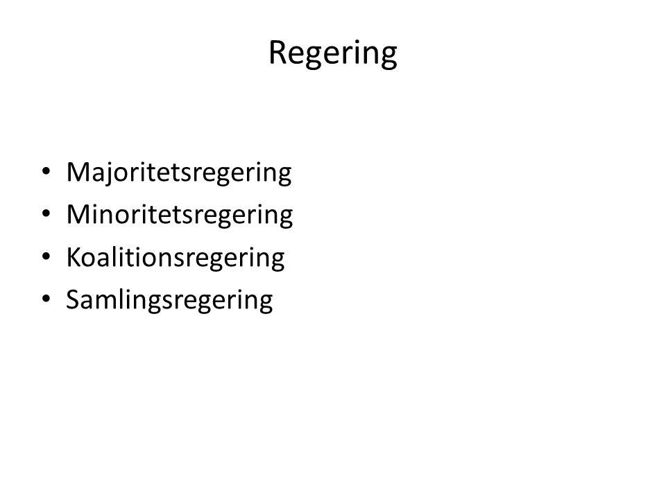 Regering Majoritetsregering Minoritetsregering Koalitionsregering