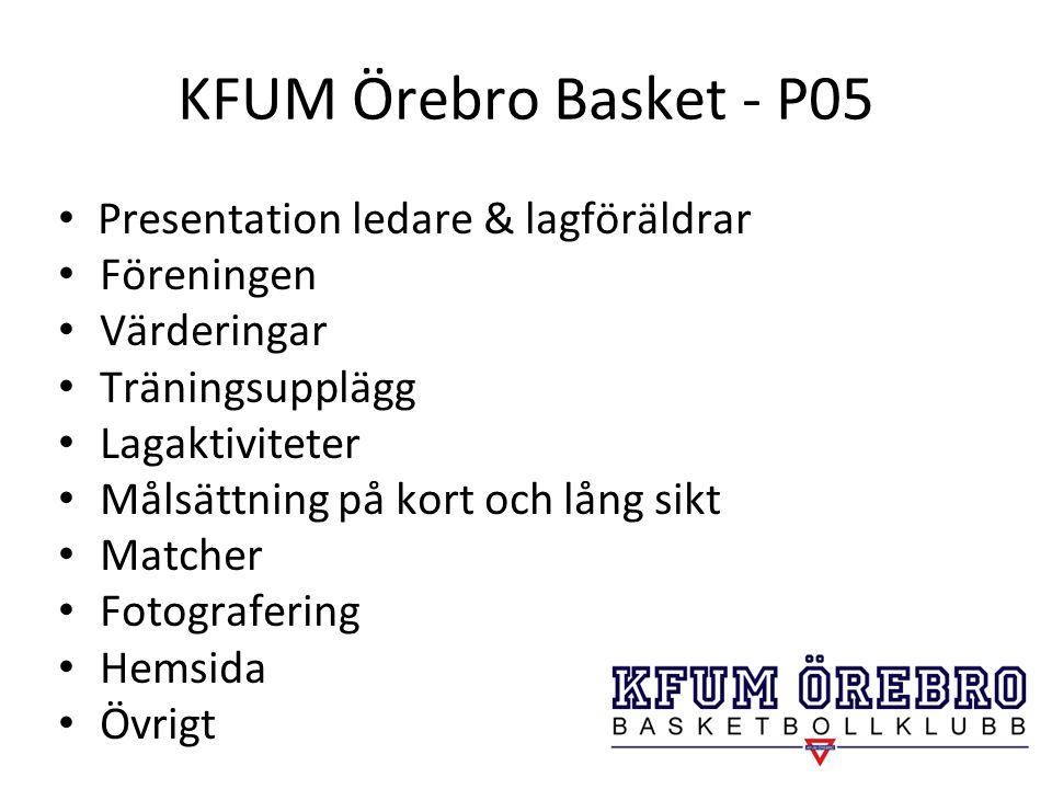KFUM Örebro Basket - P05 Presentation ledare & lagföräldrar Föreningen