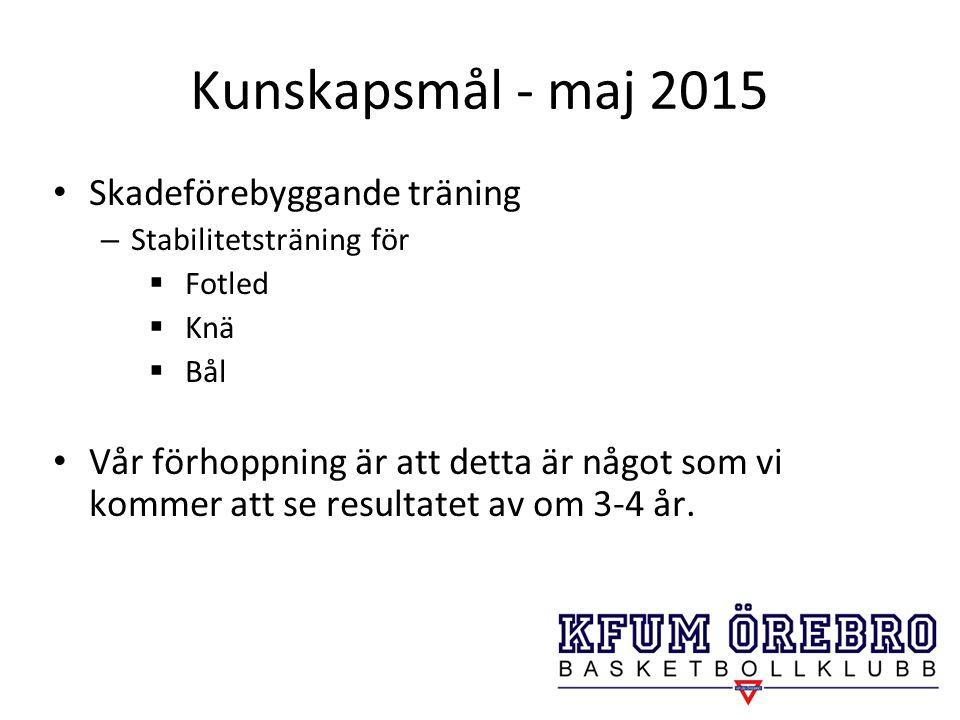 Kunskapsmål - maj 2015 Skadeförebyggande träning