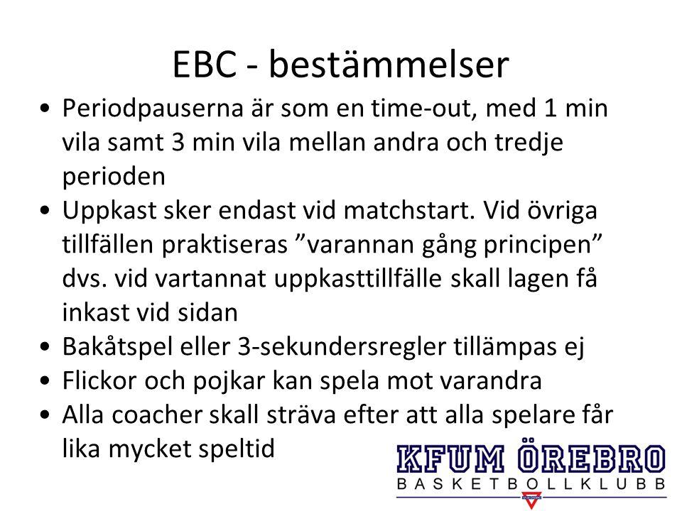 EBC - bestämmelser Periodpauserna är som en time-out, med 1 min vila samt 3 min vila mellan andra och tredje perioden.