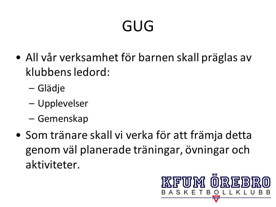 GUG All vår verksamhet för barnen skall präglas av klubbens ledord: