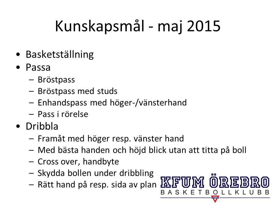 Kunskapsmål - maj 2015 Basketställning Passa Dribbla Bröstpass