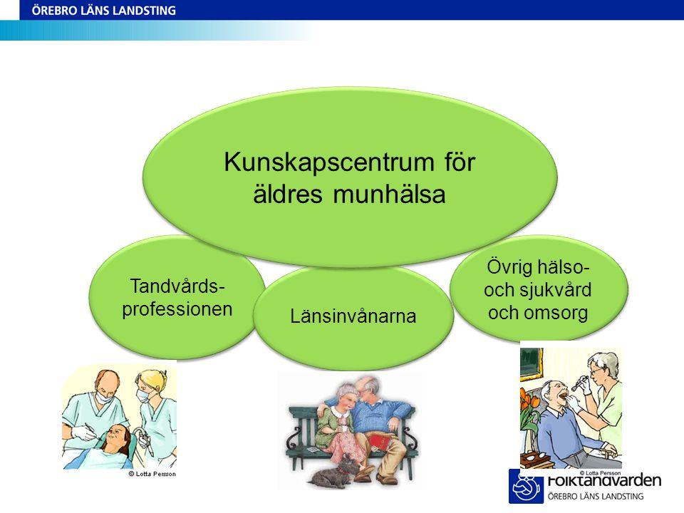 Kunskapscentrum för äldres munhälsa