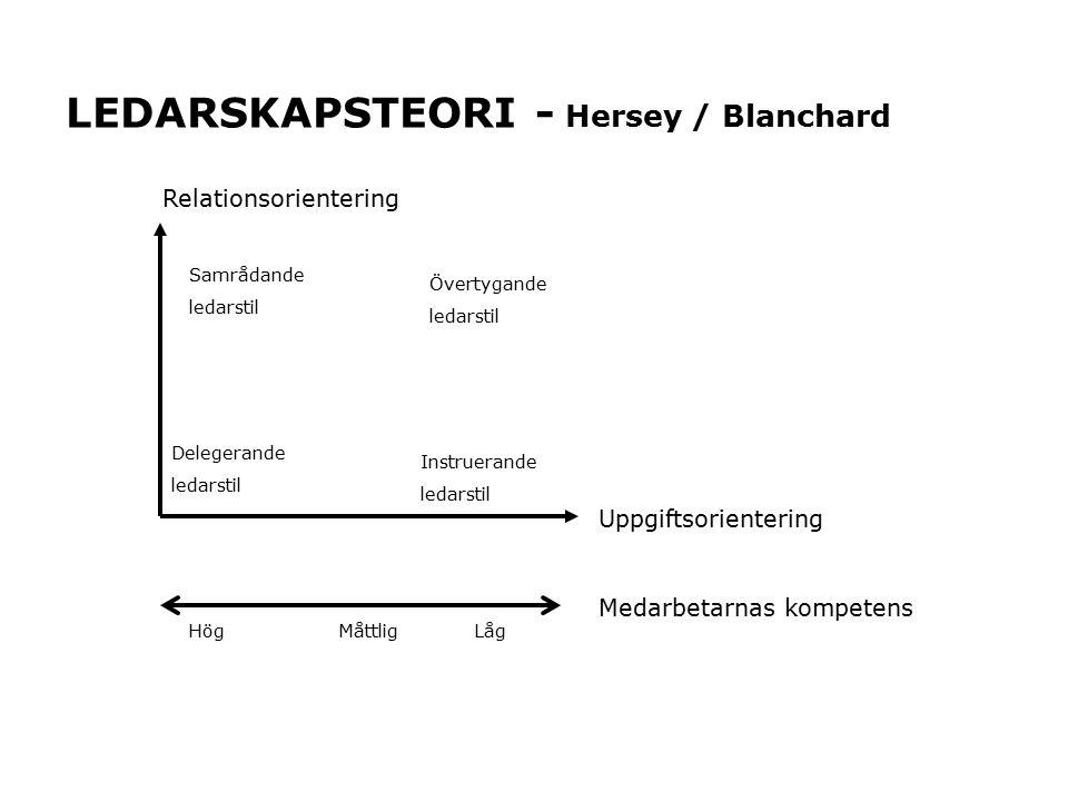 LEDARSKAPSTEORI - Hersey / Blanchard
