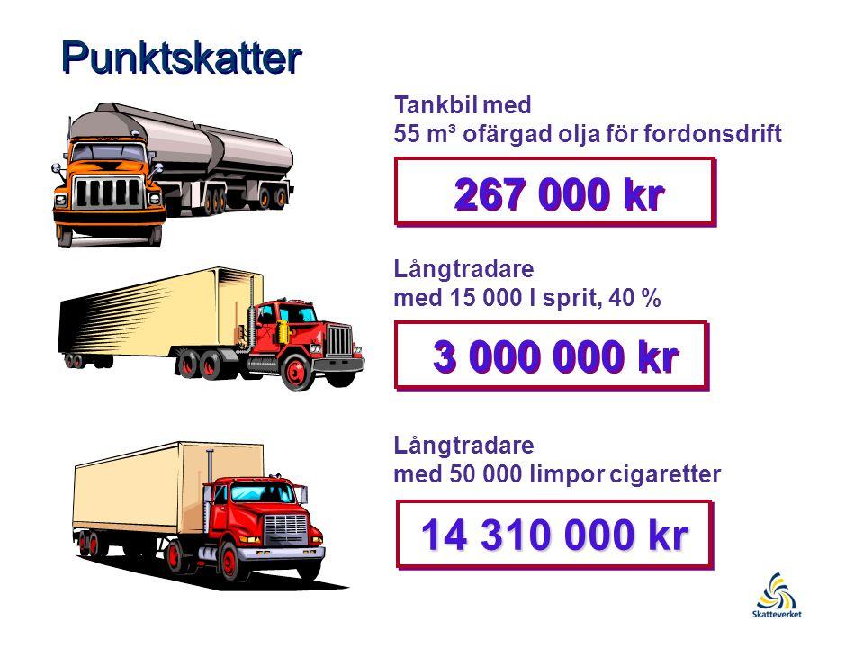 Punktskatter 267 000 kr 3 000 000 kr 14 310 000 kr Tankbil med