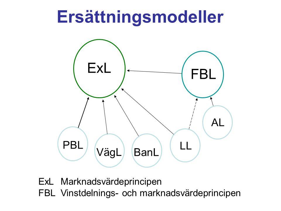 Ersättningsmodeller ExL FBL AL PBL LL VägL BanL