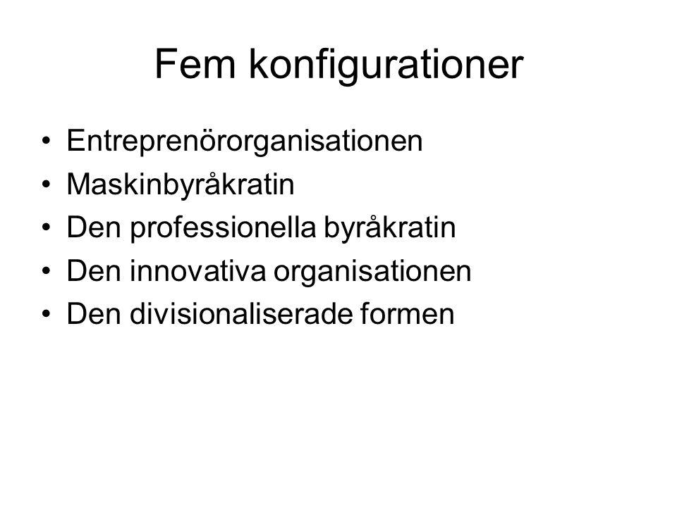 Fem konfigurationer Entreprenörorganisationen Maskinbyråkratin