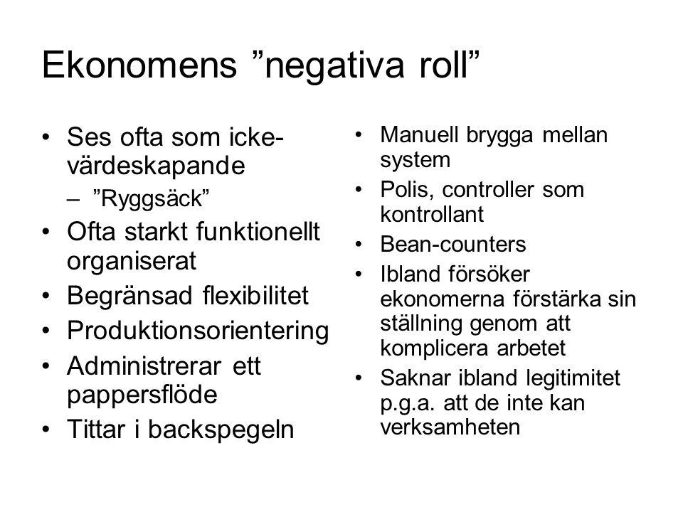 Ekonomens negativa roll