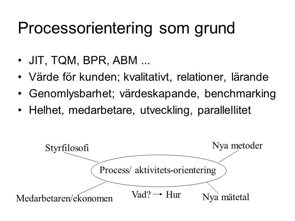 Processorientering som grund