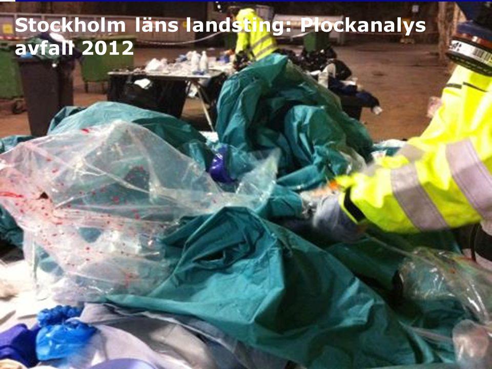 Stockholm läns landsting: Plockanalys avfall 2012