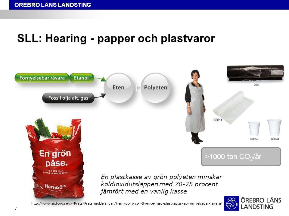 SLL: Hearing - papper och plastvaror