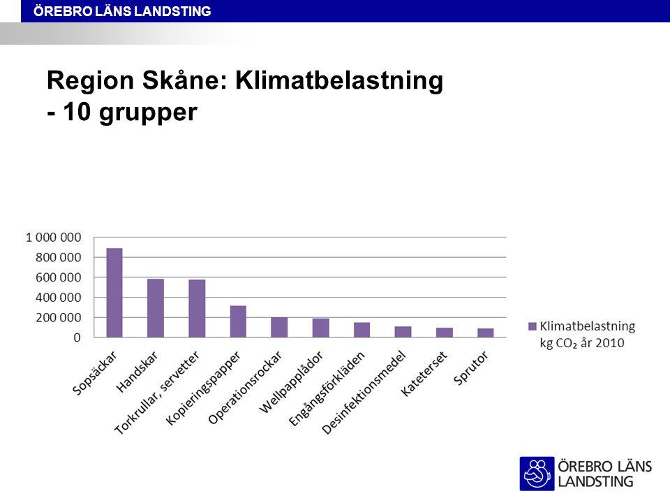 Region Skåne: Klimatbelastning - 10 grupper