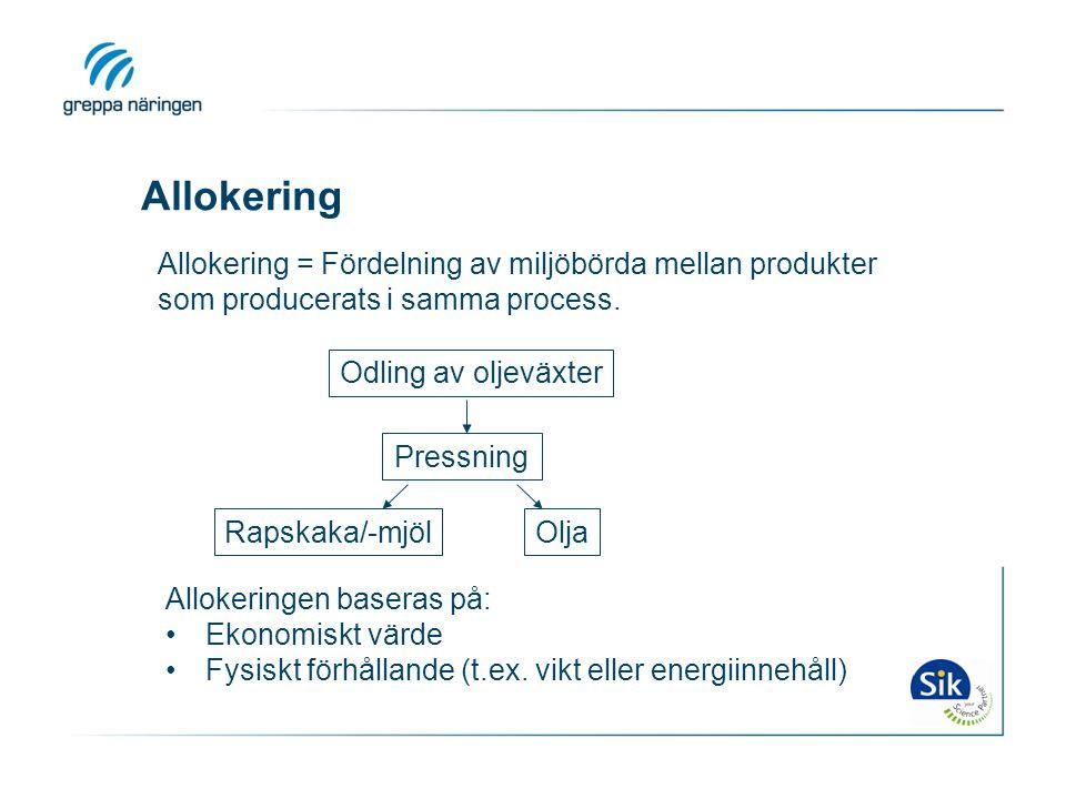 Allokering Allokering = Fördelning av miljöbörda mellan produkter som producerats i samma process. Odling av oljeväxter.