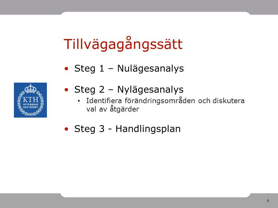 Tillvägagångssätt Steg 1 – Nulägesanalys Steg 2 – Nylägesanalys