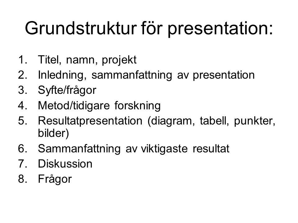 Grundstruktur för presentation: