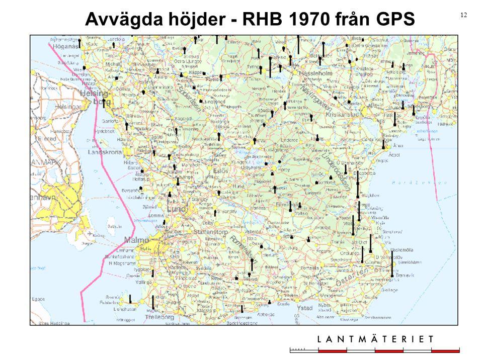 Avvägda höjder - RHB 1970 från GPS