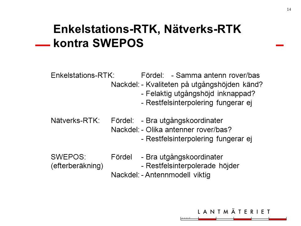 Enkelstations-RTK, Nätverks-RTK kontra SWEPOS