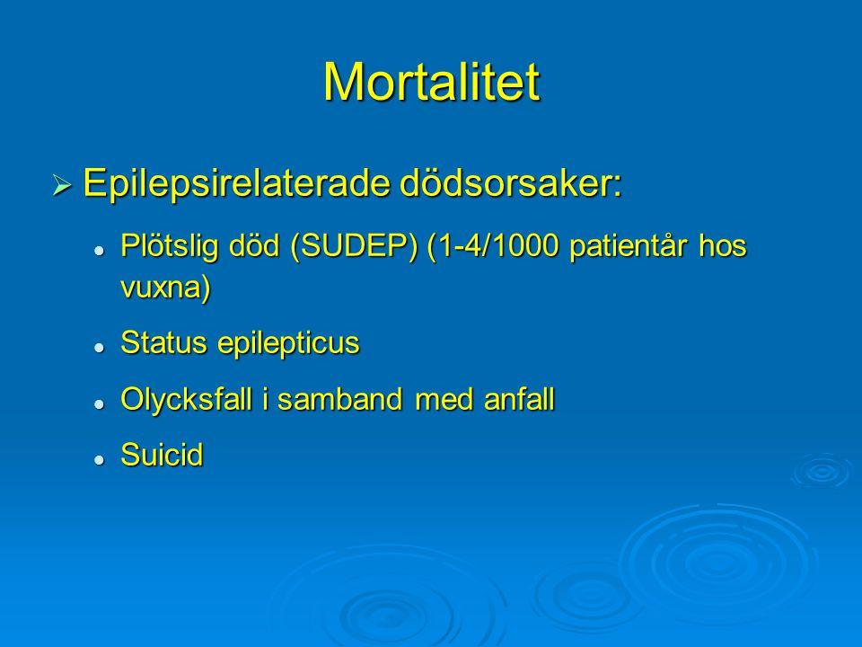 Mortalitet Epilepsirelaterade dödsorsaker: