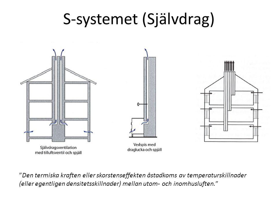 S-systemet (Självdrag)