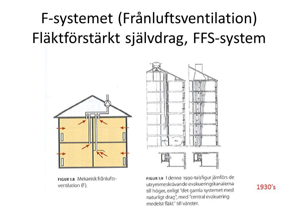 F-systemet (Frånluftsventilation) Fläktförstärkt självdrag, FFS-system