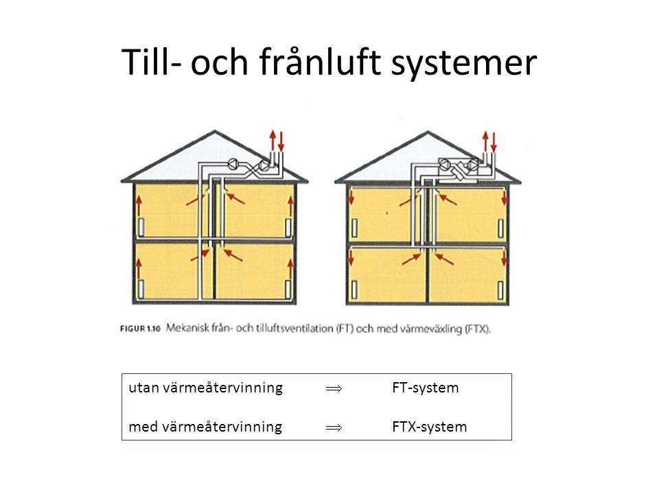Till- och frånluft systemer