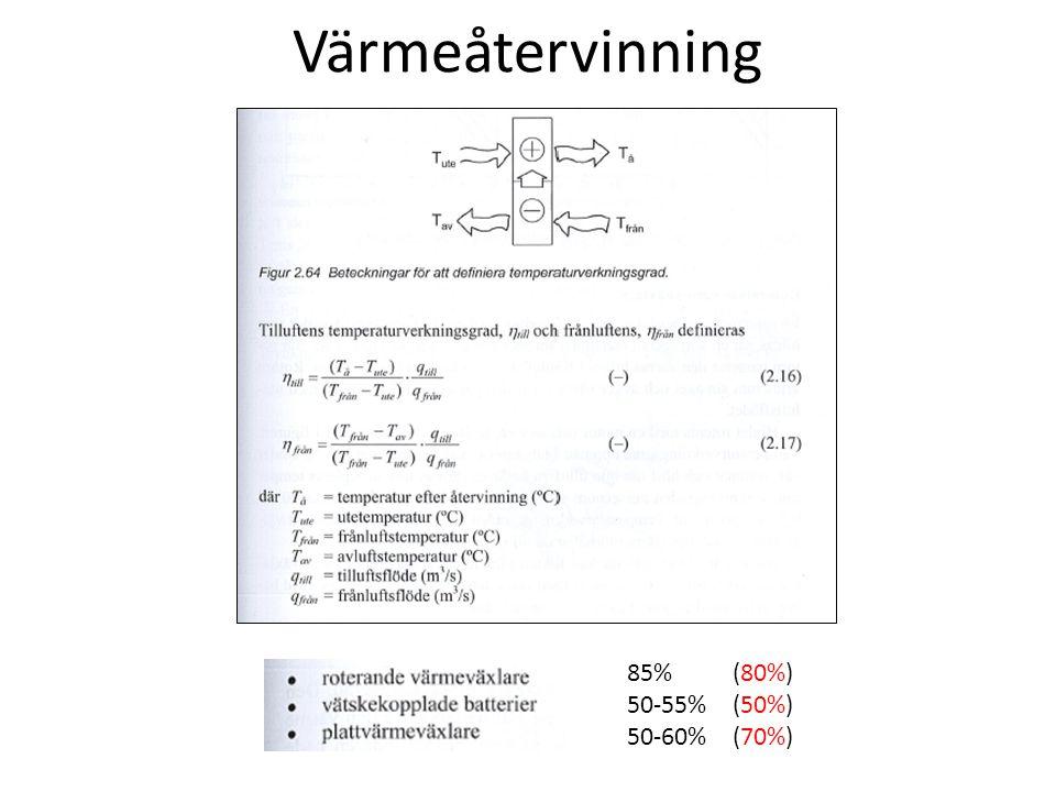 Värmeåtervinning 85% (80%) 50-55% (50%) 50-60% (70%)
