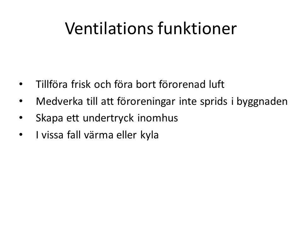 Ventilations funktioner