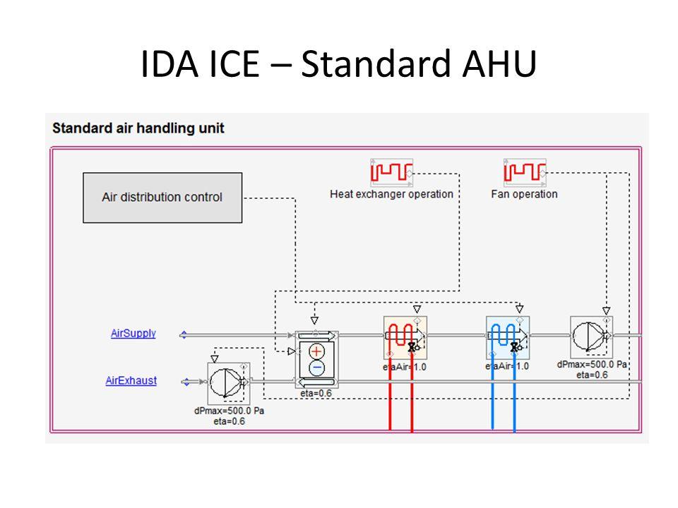 IDA ICE – Standard AHU