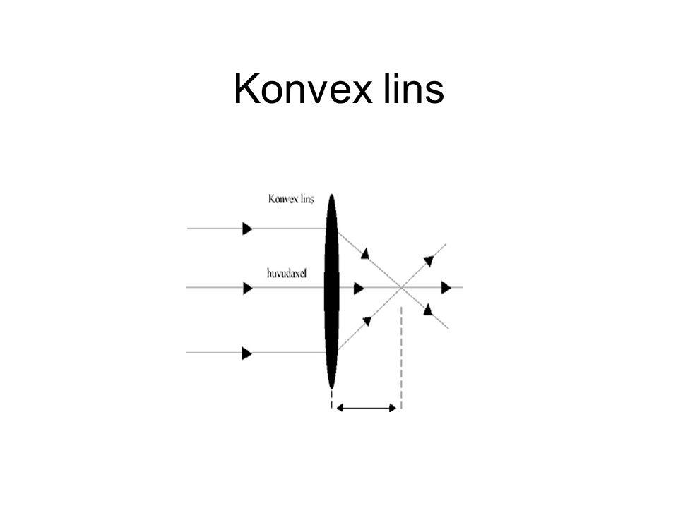 Konvex lins