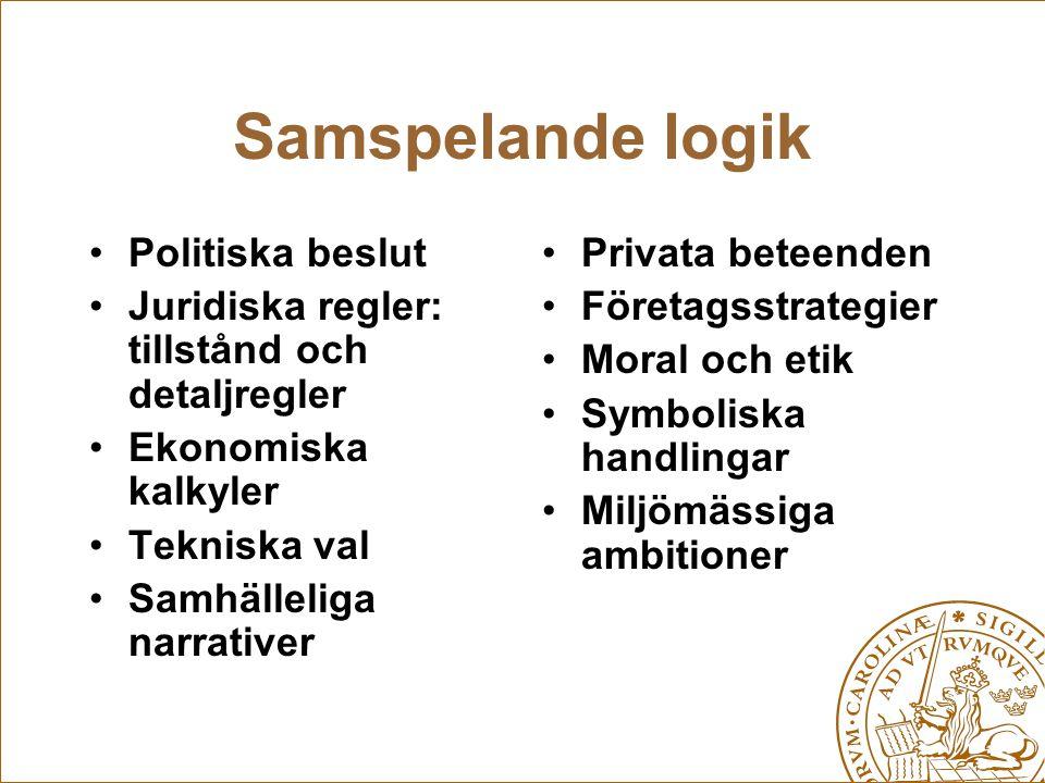 Samspelande logik Politiska beslut
