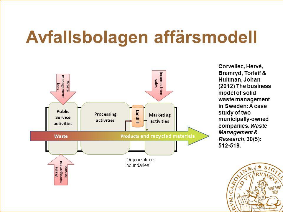 Avfallsbolagen affärsmodell