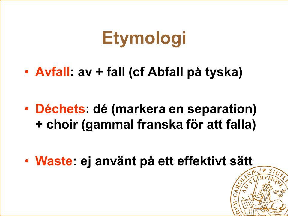 Etymologi Avfall: av + fall (cf Abfall på tyska)