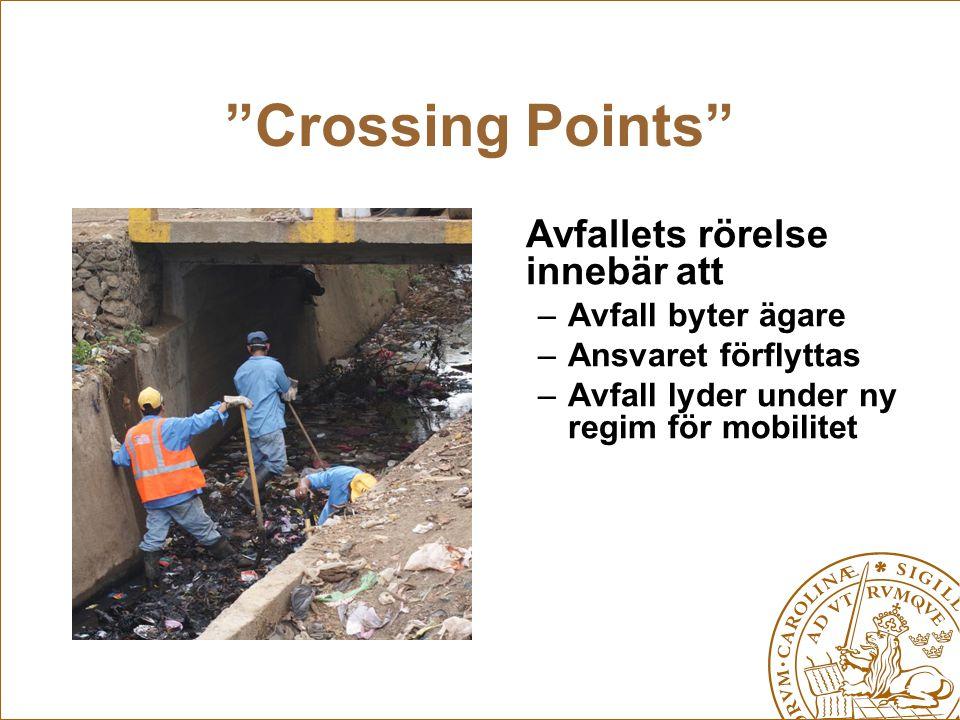 Crossing Points Avfallets rörelse innebär att Avfall byter ägare