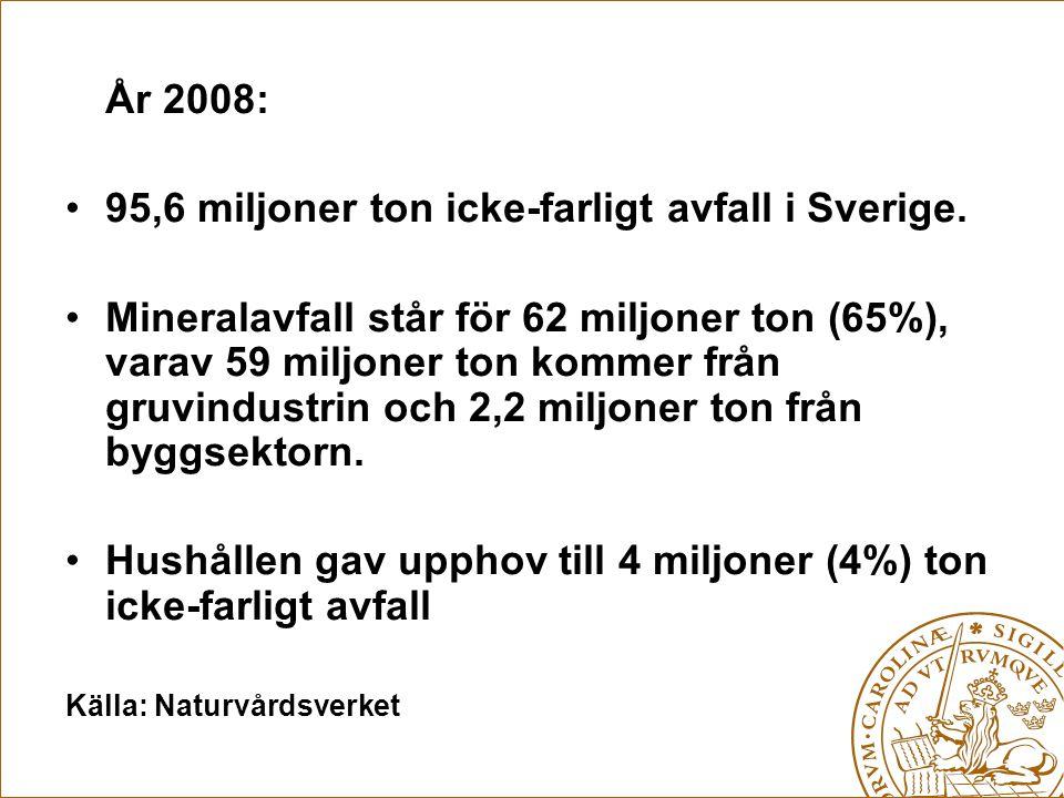 95,6 miljoner ton icke-farligt avfall i Sverige.
