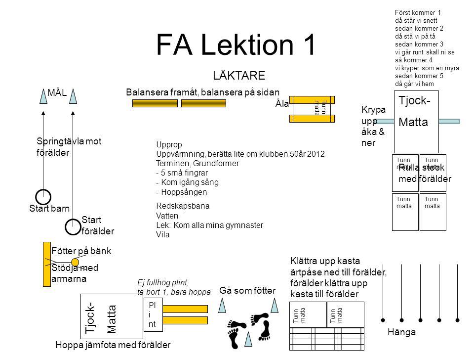 FA Lektion 1 LÄKTARE Tjock- Matta Tjock- Matta MÅL