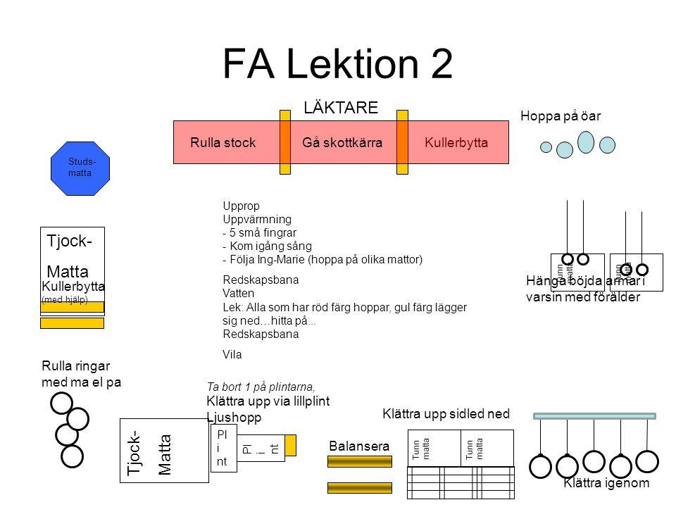 FA Lektion 2 LÄKTARE Tjock- Matta Tjock- Matta Hoppa på öar