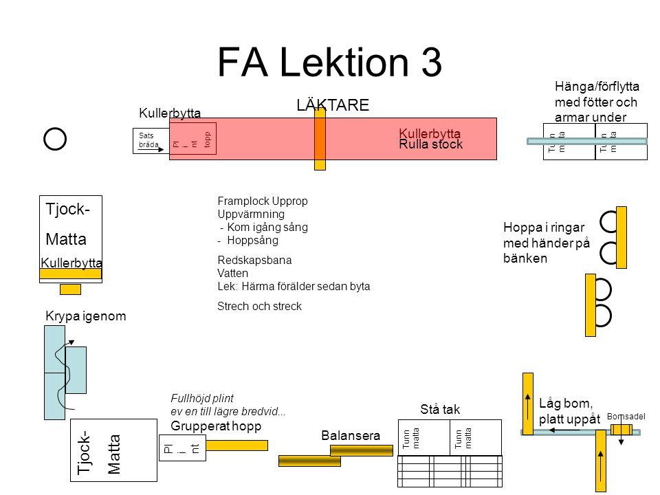 FA Lektion 3 LÄKTARE Tjock- Matta Tjock- Matta