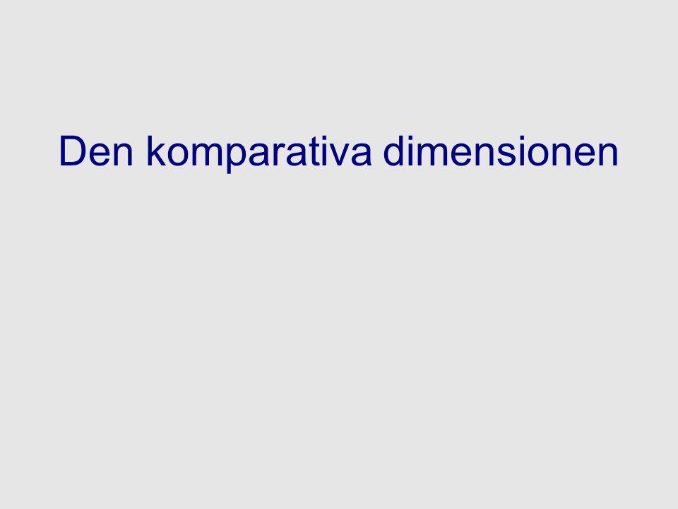 Den komparativa dimensionen