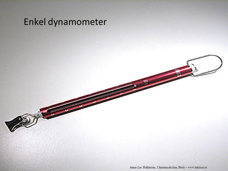 Enkel dynamometer Anne-Lie Hellström, Christinaskolan, Piteå – www.lektion.se