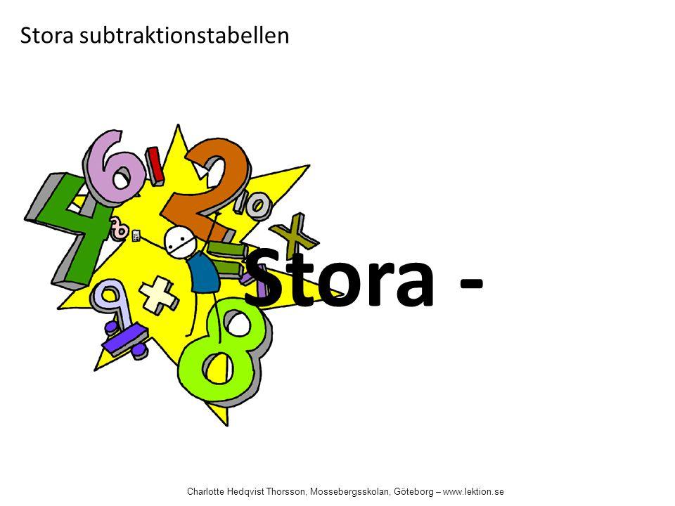 Stora subtraktionstabellen