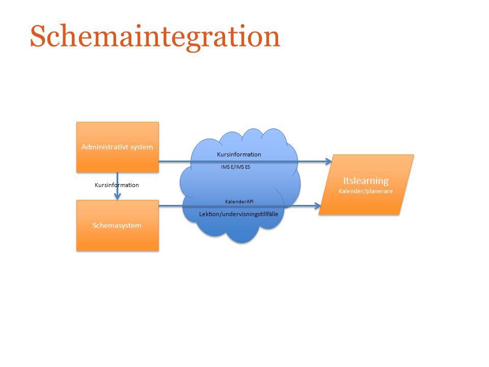 Administrativt system