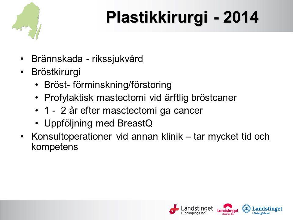 Plastikkirurgi - 2014 Brännskada - rikssjukvård Bröstkirurgi