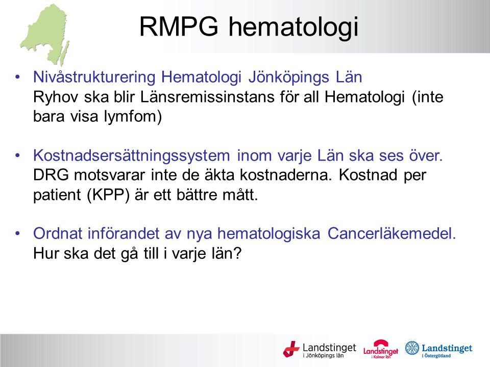 RMPG hematologi Nivåstrukturering Hematologi Jönköpings Län Ryhov ska blir Länsremissinstans för all Hematologi (inte bara visa lymfom)