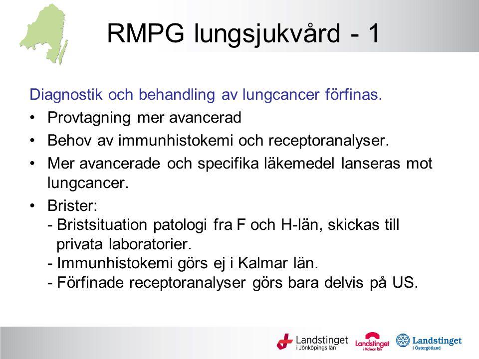 RMPG lungsjukvård - 1 Diagnostik och behandling av lungcancer förfinas. Provtagning mer avancerad.